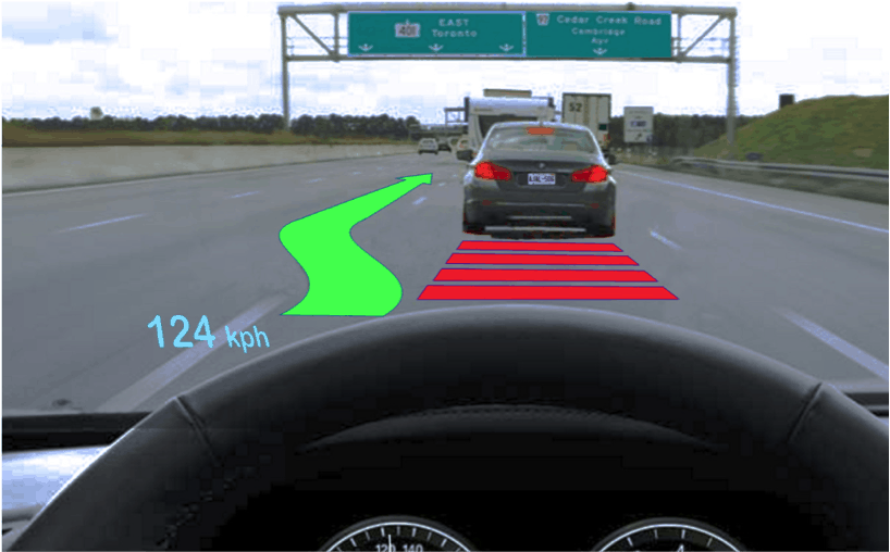 Futuristic windshield display may cause harm